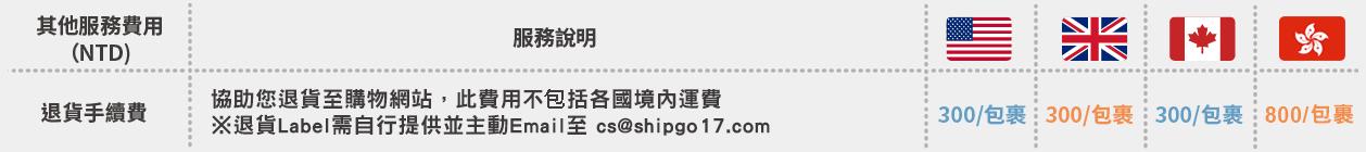 Shipgo國際代運-其他服務(退貨)