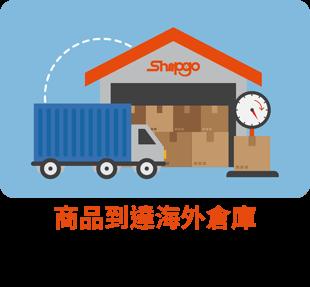 商品到達Shipgo海外倉庫-通知商品重量/付款訊息
