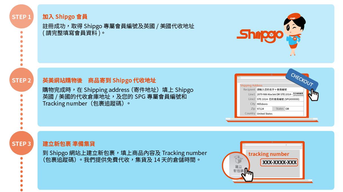 專屬Shipgo會員編號,英美代收地址,集運整併